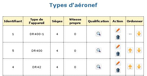 Tableau types aéronefs.png
