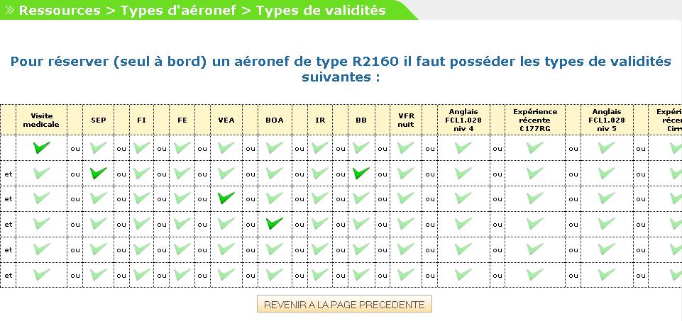 Validités requises par type aeronef.png